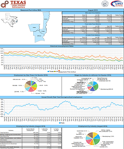 Metropolitan Statistical Area